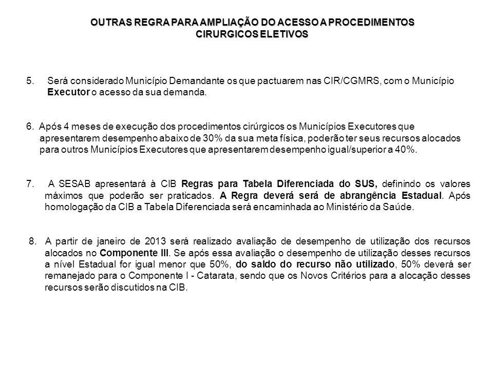 OUTRAS REGRA PARA AMPLIAÇÃO DO ACESSO A PROCEDIMENTOS CIRURGICOS ELETIVOS