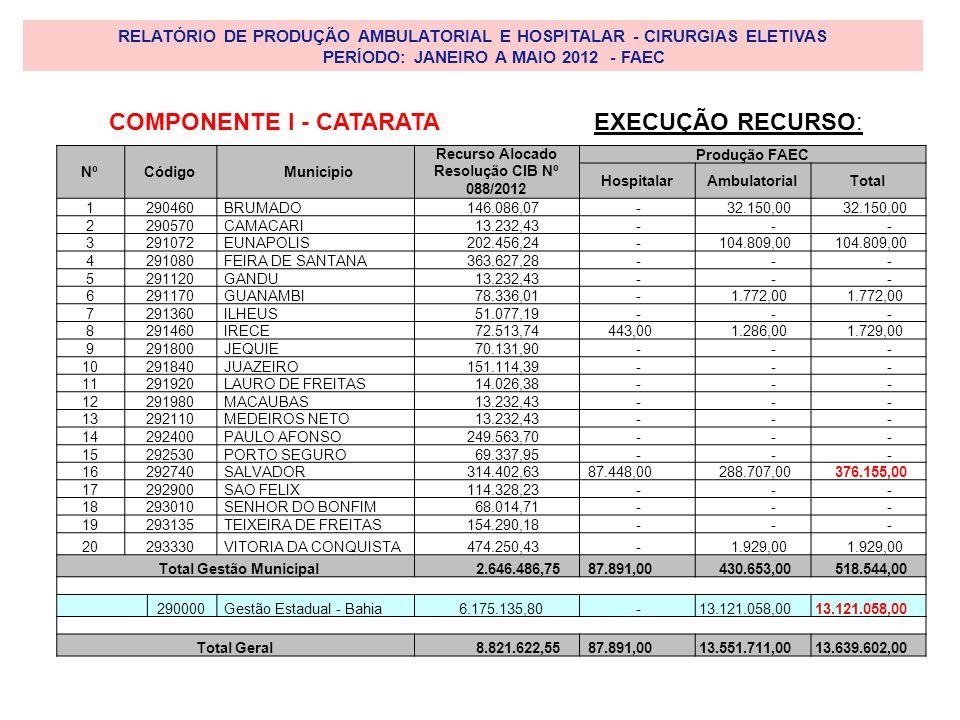 COMPONENTE I - CATARATA EXECUÇÃO RECURSO: