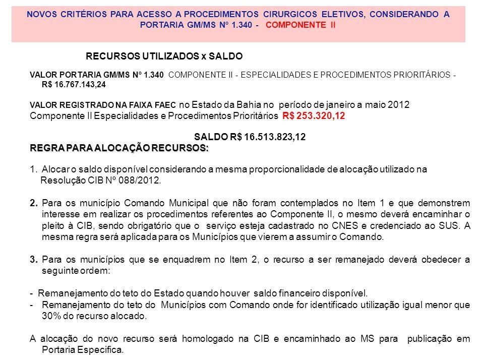RECURSOS UTILIZADOS x SALDO