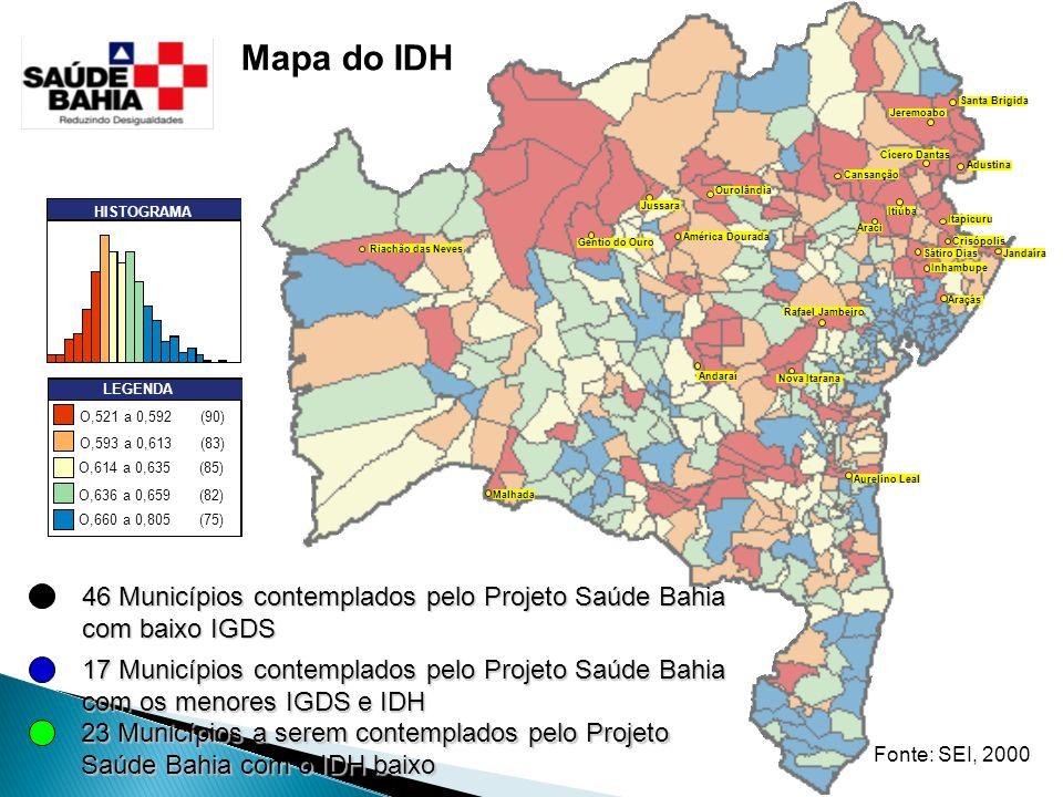 Mapa do IDH 46 Municípios contemplados pelo Projeto Saúde Bahia