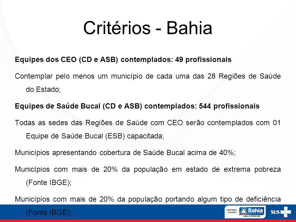 Critérios - Bahia Equipes dos CEO (CD e ASB) contemplados: 49 profissionais.