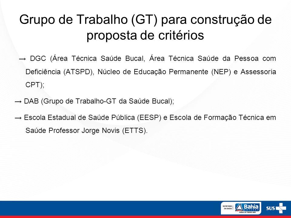 Grupo de Trabalho (GT) para construção de proposta de critérios
