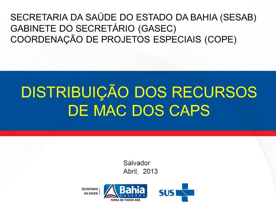 DISTRIBUIÇÃO DOS RECURSOS DE MAC DOS CAPS