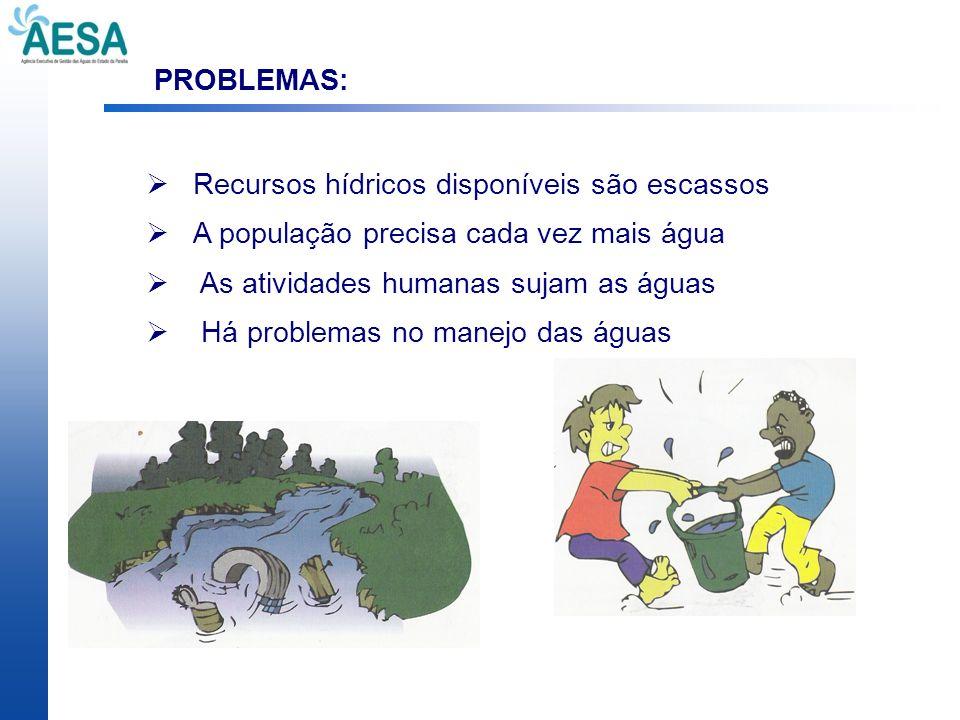 PROBLEMAS:Recursos hídricos disponíveis são escassos. A população precisa cada vez mais água. As atividades humanas sujam as águas.