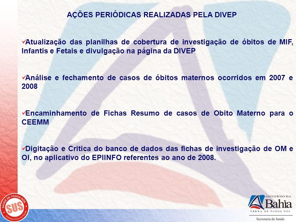 AÇÕES PERIÓDICAS REALIZADAS PELA DIVEP
