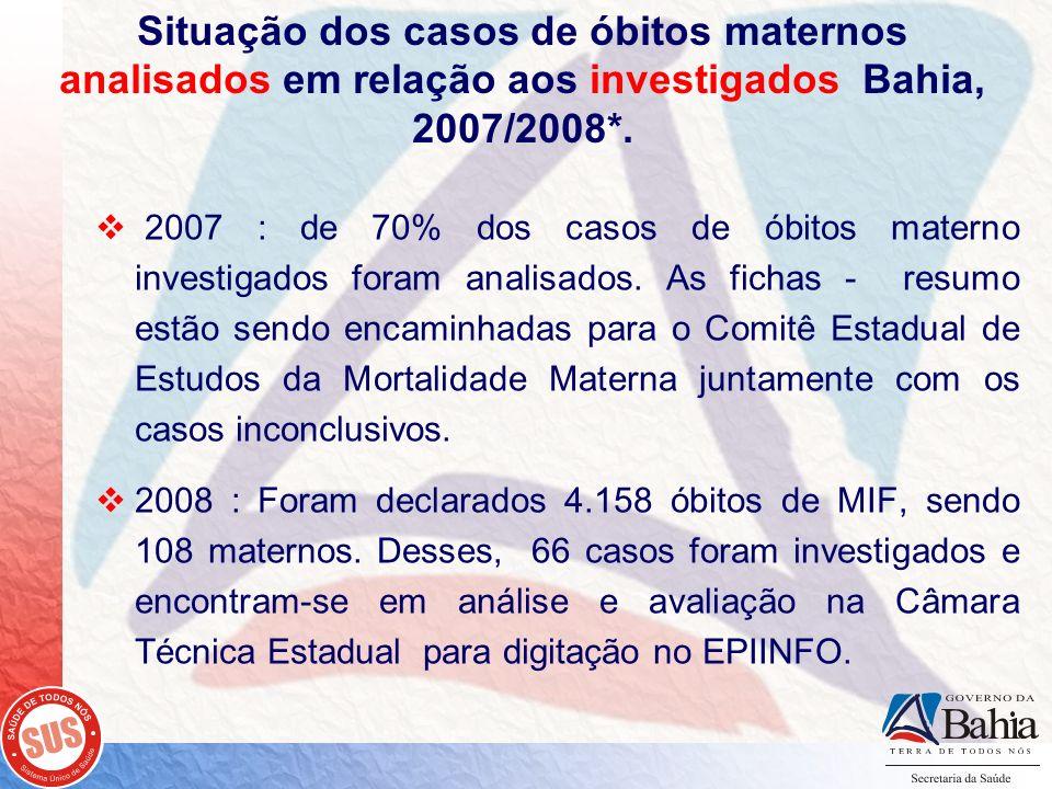 Situação dos casos de óbitos maternos analisados em relação aos investigados Bahia, 2007/2008*.