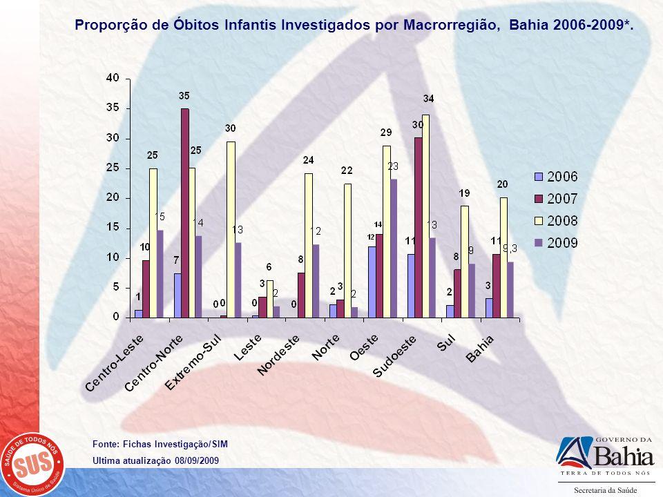 Proporção de Óbitos Infantis Investigados por Macrorregião, Bahia 2006-2009*.