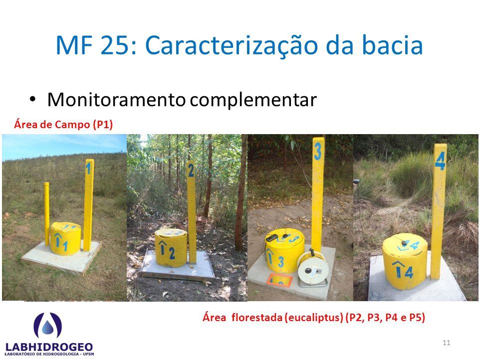 MF 25: Caracterização da bacia