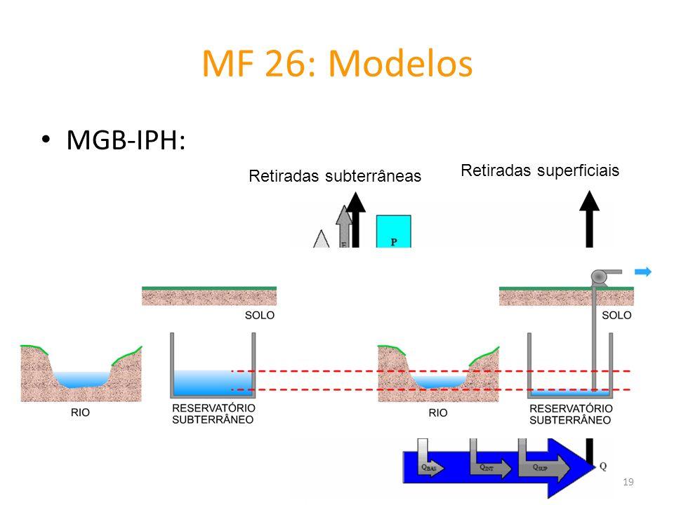 MF 26: Modelos MGB-IPH: Trabalho do Ferdnando.