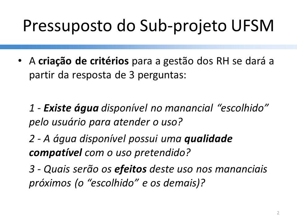 Pressuposto do Sub-projeto UFSM