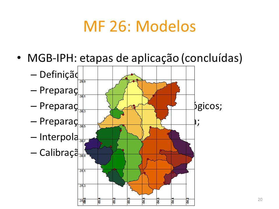 MF 26: Modelos MGB-IPH: etapas de aplicação (concluídas)