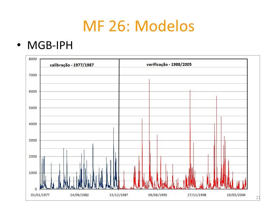 MF 26: Modelos MGB-IPH