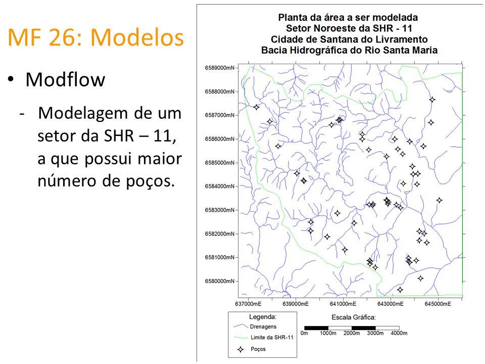 MF 26: Modelos Modflow - Modelagem de um setor da SHR – 11, a que possui maior número de poços.