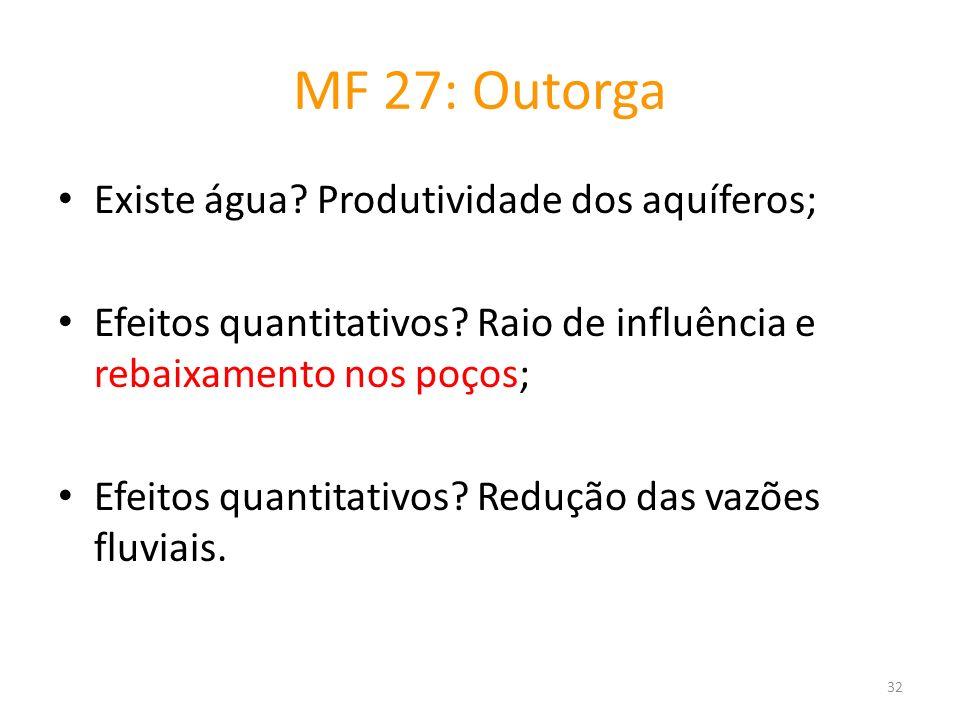 MF 27: Outorga Existe água Produtividade dos aquíferos;