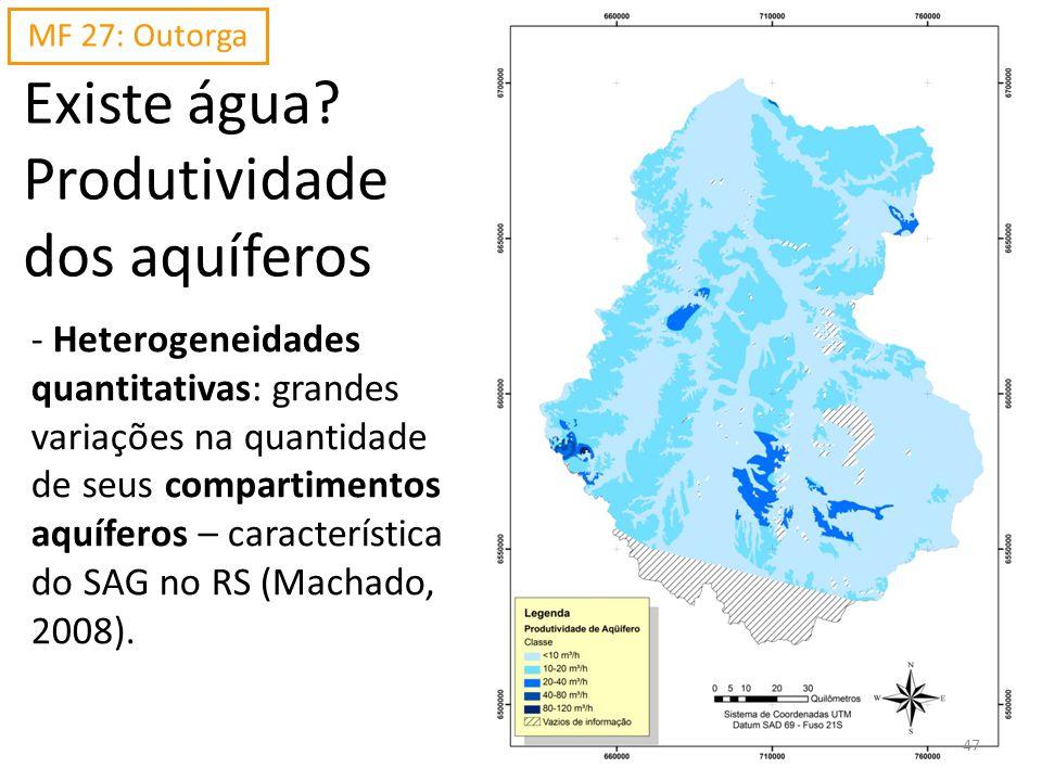 Existe água Produtividade dos aquíferos