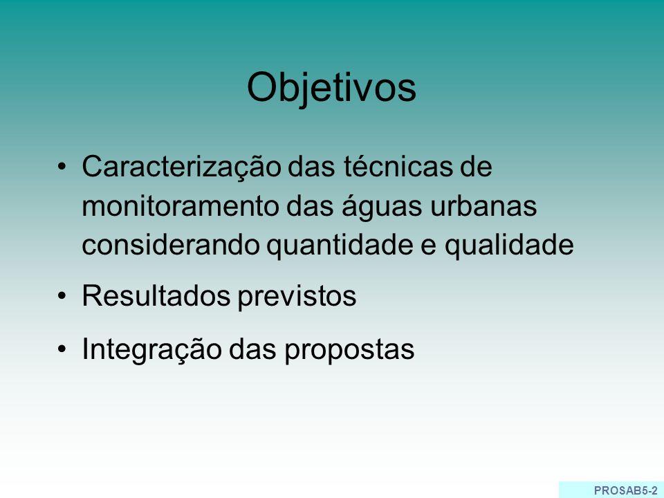 Objetivos Caracterização das técnicas de monitoramento das águas urbanas considerando quantidade e qualidade.