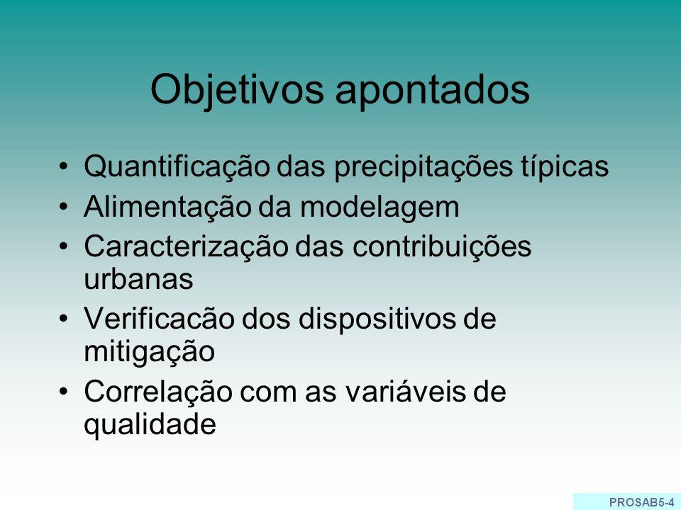 Objetivos apontados Quantificação das precipitações típicas