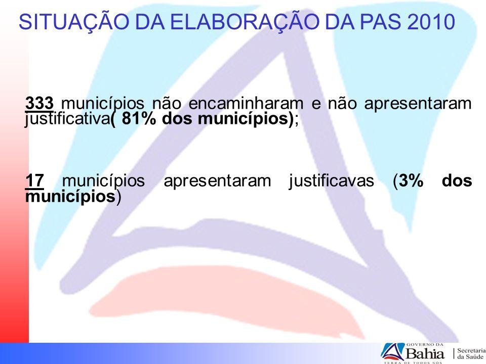 SITUAÇÃO DA ELABORAÇÃO DA PAS 2010