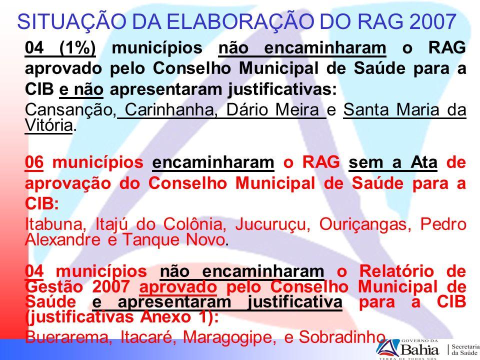 SITUAÇÃO DA ELABORAÇÃO DO RAG 2007