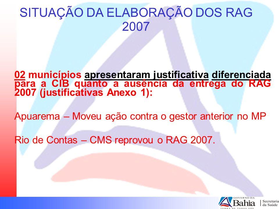 SITUAÇÃO DA ELABORAÇÃO DOS RAG 2007