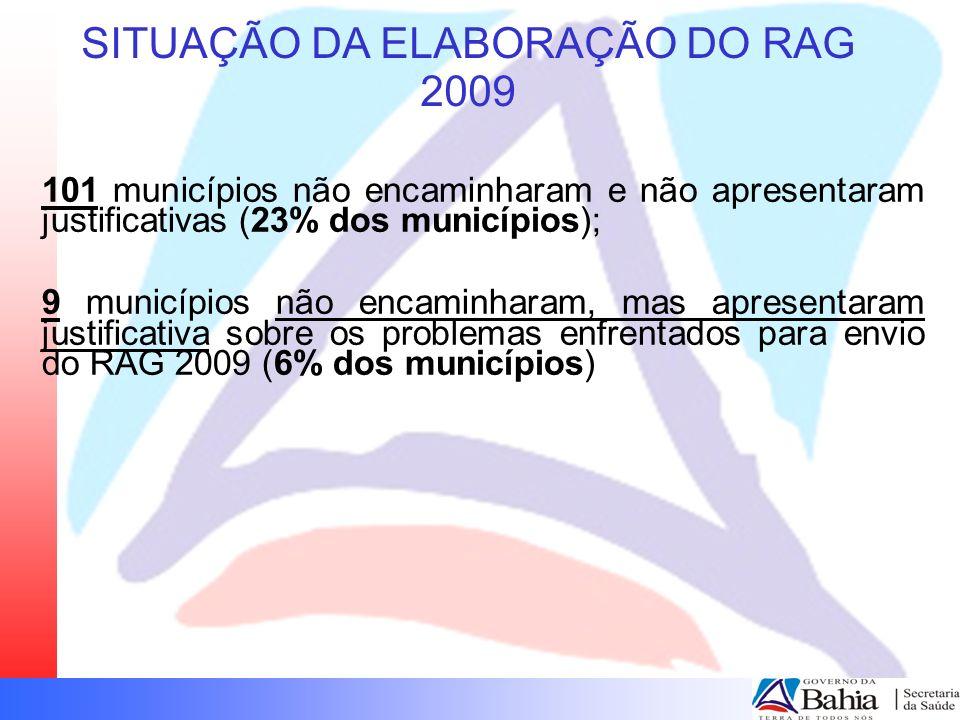 SITUAÇÃO DA ELABORAÇÃO DO RAG 2009
