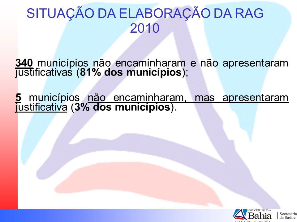 SITUAÇÃO DA ELABORAÇÃO DA RAG 2010