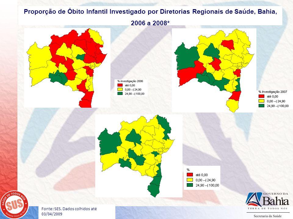 Proporção de Óbito Infantil Investigado por Diretorias Regionais de Saúde, Bahia,