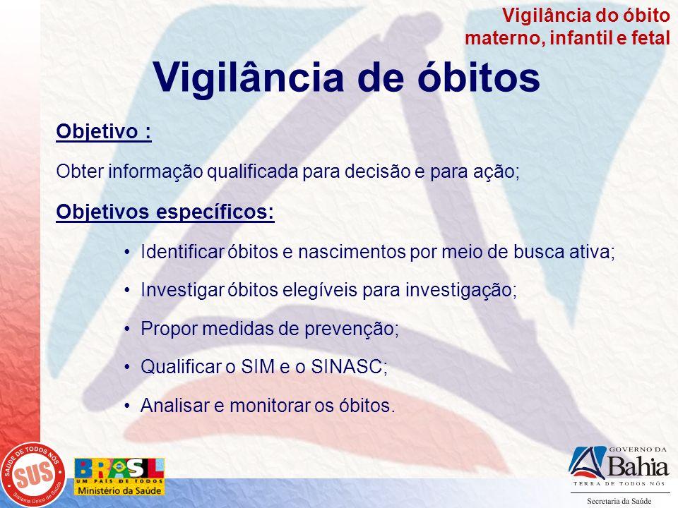 Vigilância de óbitos Objetivo : Objetivos específicos: