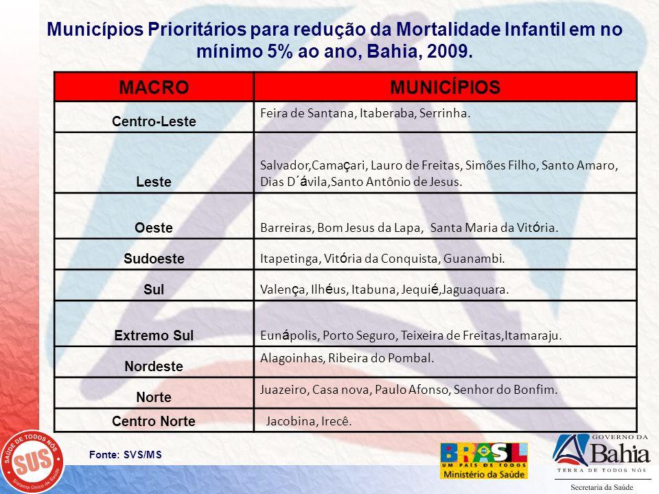 Municípios Prioritários para redução da Mortalidade Infantil em no mínimo 5% ao ano, Bahia, 2009.