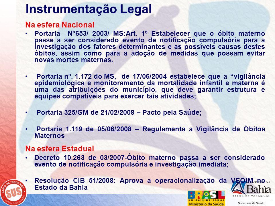 Instrumentação Legal Na esfera Nacional Na esfera Estadual