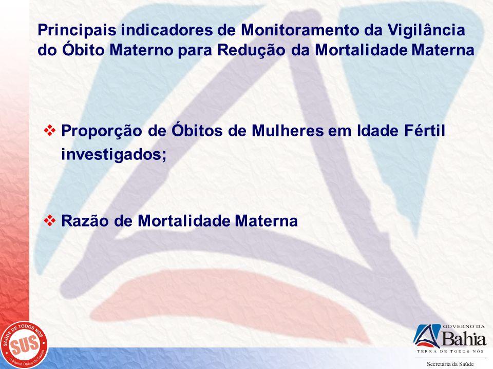 Principais indicadores de Monitoramento da Vigilância do Óbito Materno para Redução da Mortalidade Materna