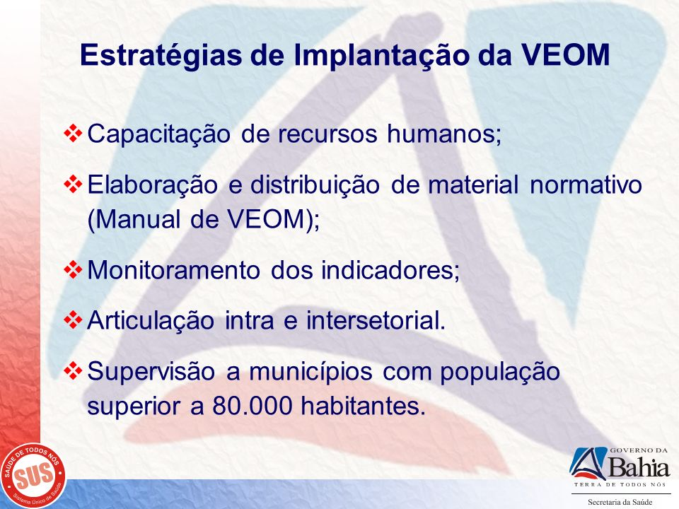 Estratégias de Implantação da VEOM