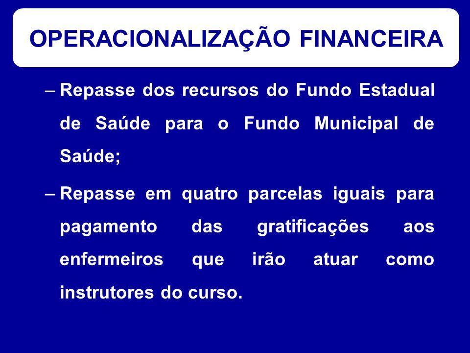 OPERACIONALIZAÇÃO FINANCEIRA