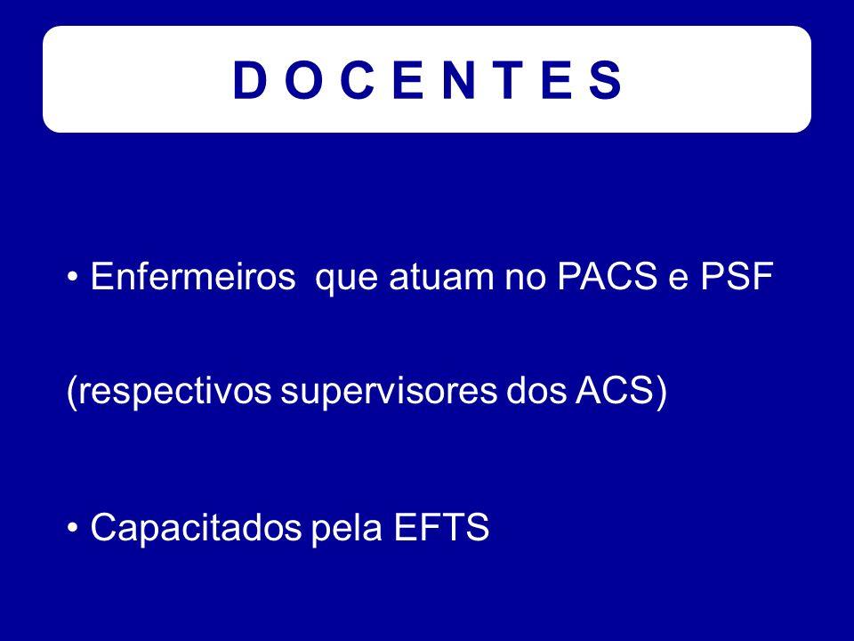 D O C E N T E S Enfermeiros que atuam no PACS e PSF (respectivos supervisores dos ACS) Capacitados pela EFTS.