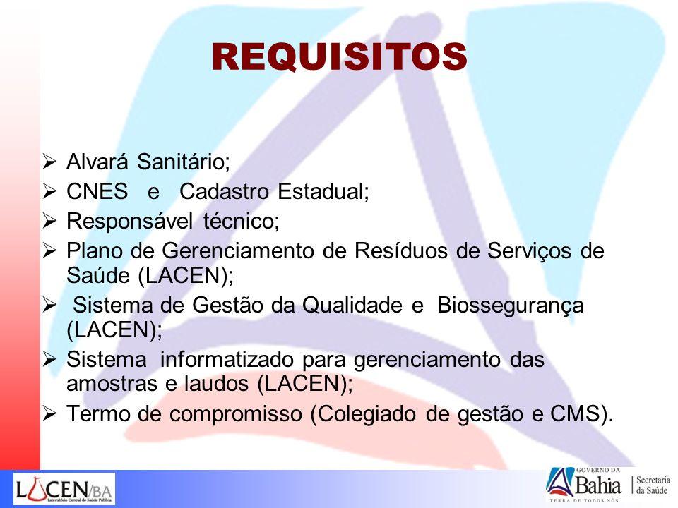 REQUISITOS Alvará Sanitário; CNES e Cadastro Estadual;