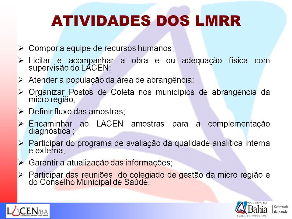 ATIVIDADES DOS LMRR Compor a equipe de recursos humanos;