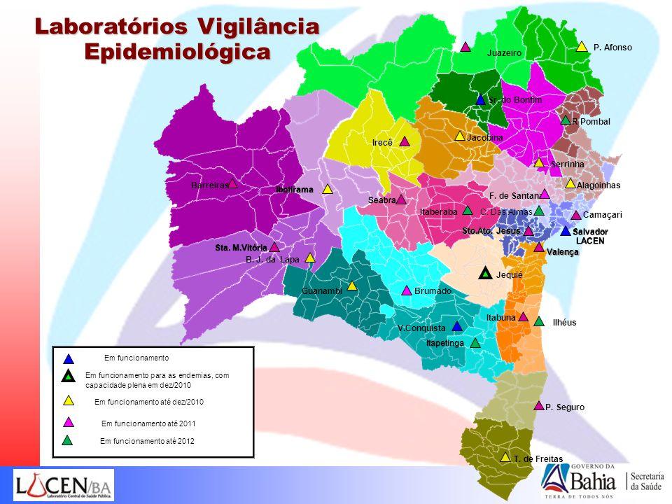 Laboratórios Vigilância Epidemiológica