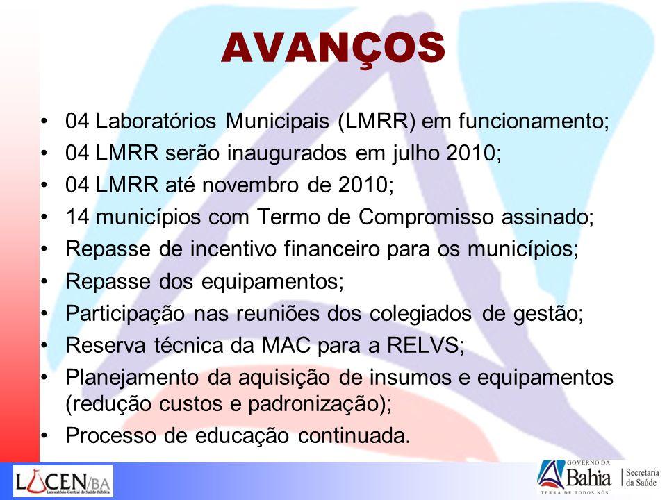 AVANÇOS 04 Laboratórios Municipais (LMRR) em funcionamento;