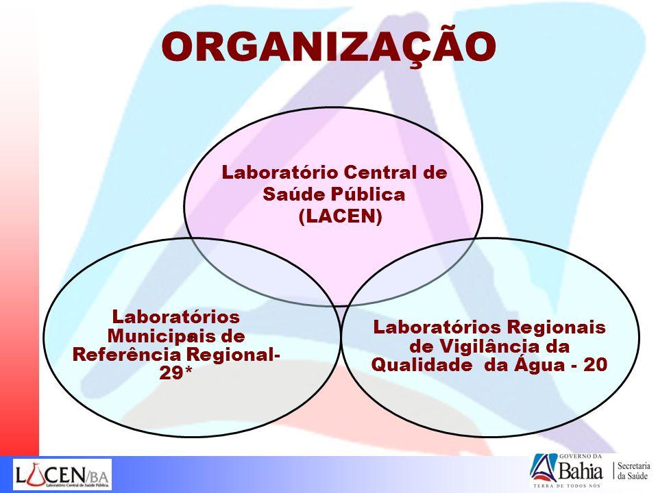 Laboratório Central de Laboratórios Regionais Referência Regional- 29*