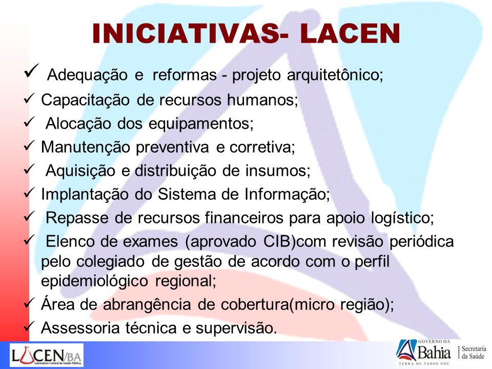 INICIATIVAS- LACEN Adequação e reformas - projeto arquitetônico;