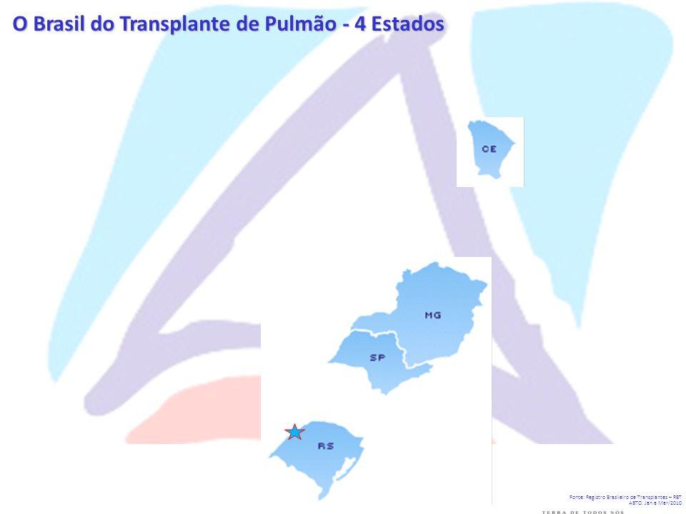 O Brasil do Transplante de Pulmão - 4 Estados