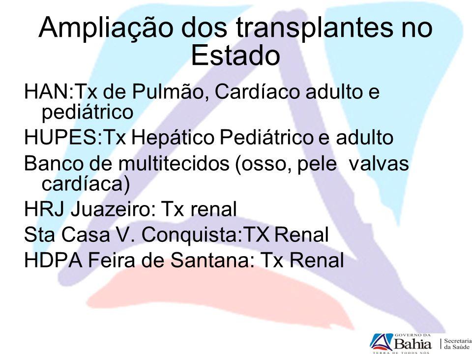 Ampliação dos transplantes no Estado
