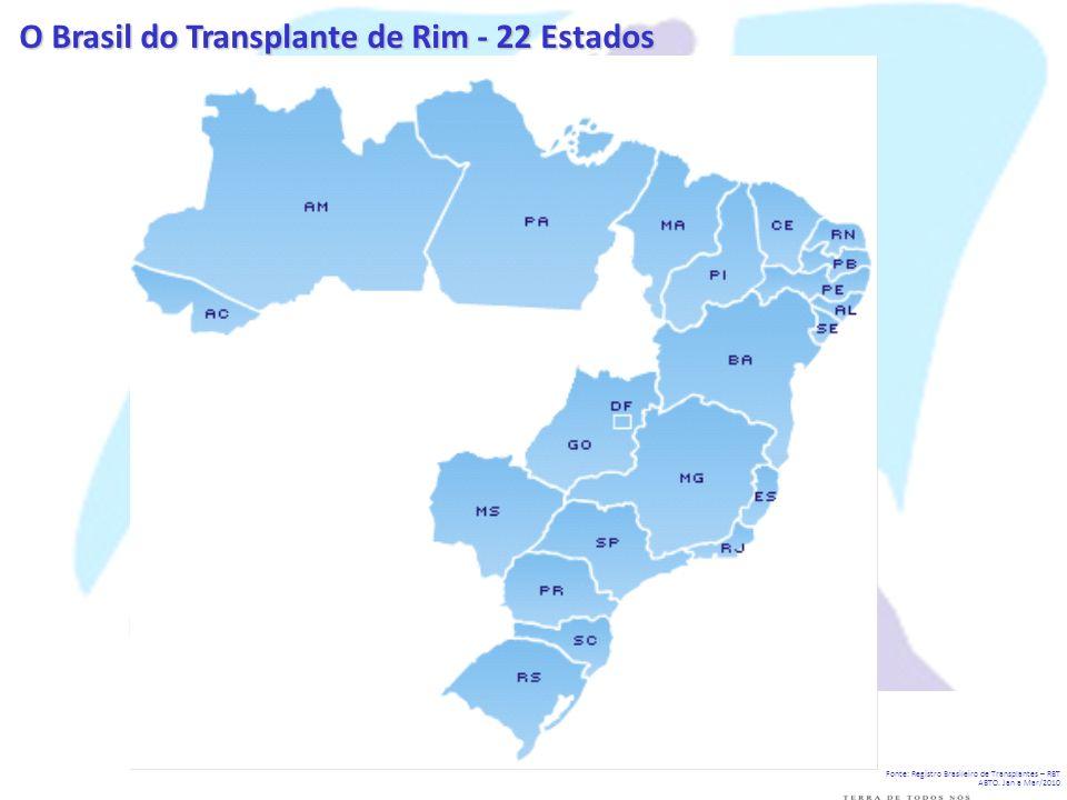 O Brasil do Transplante de Rim - 22 Estados
