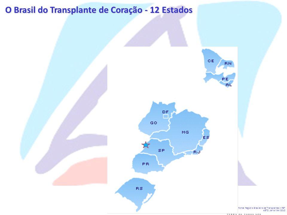 O Brasil do Transplante de Coração - 12 Estados