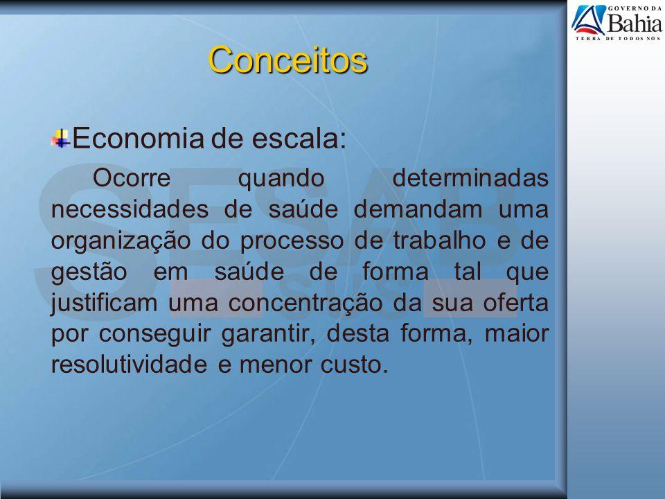 Conceitos Economia de escala: