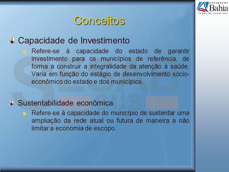Conceitos Capacidade de Investimento Sustentabilidade econômica