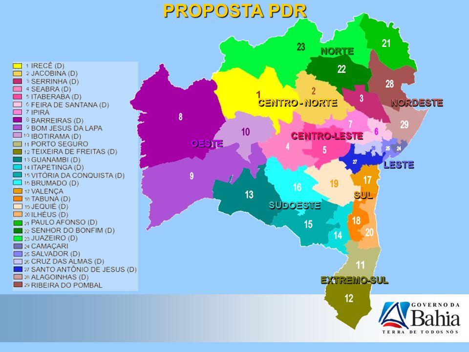 PROPOSTA PDR NORTE CENTRO - NORTE NORDESTE CENTRO-LESTE OESTE LESTE