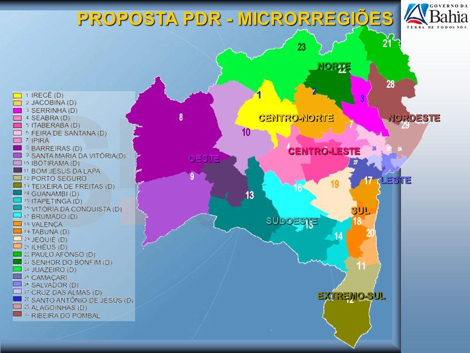 PROPOSTA PDR - MICRORREGIÕES