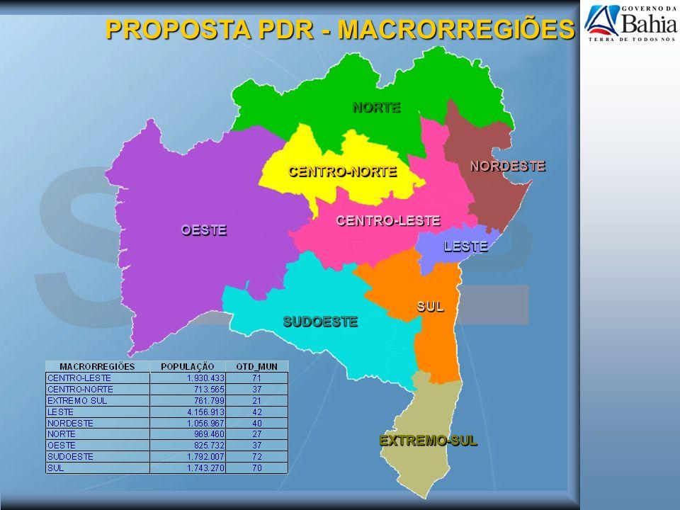 PROPOSTA PDR - MACRORREGIÕES