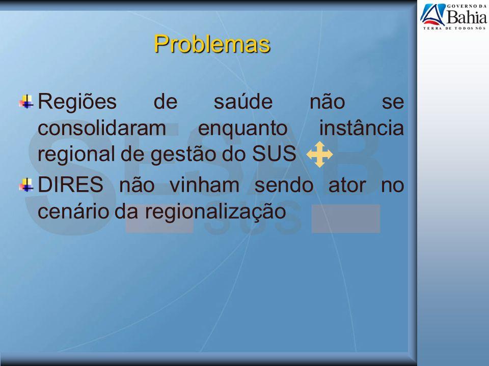ProblemasRegiões de saúde não se consolidaram enquanto instância regional de gestão do SUS.